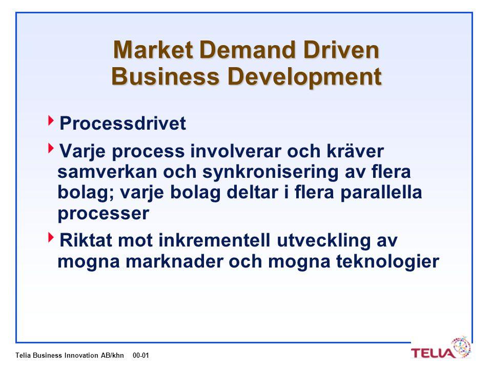 Telia Business Innovation AB/khn 00-01  Processdrivet  Varje process involverar och kräver samverkan och synkronisering av flera bolag; varje bolag deltar i flera parallella processer  Riktat mot inkrementell utveckling av mogna marknader och mogna teknologier Market Demand Driven Business Development