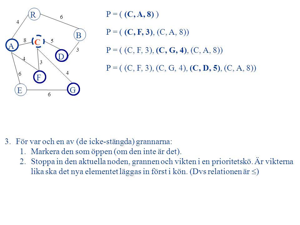 A R B F C D E G 4 6 8 5 3 4 3 4 6 6 P = ((C, G, 4), (C, D, 5), (C, A, 8)) 4.Ta fram ett element ur prioritetskön och bilda ett nytt delträd genom att lägga in den båge som finns i elementet i trädet.