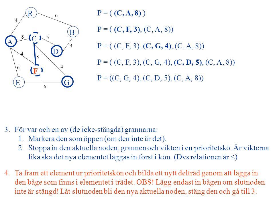 A R B F C D E G 4 6 8 5 3 4 3 4 6 6 P = ((C, G, 4), (C, D, 5), (C, A, 8)) 4.Ta fram ett element ur prioritetskön och bilda ett nytt delträd genom att