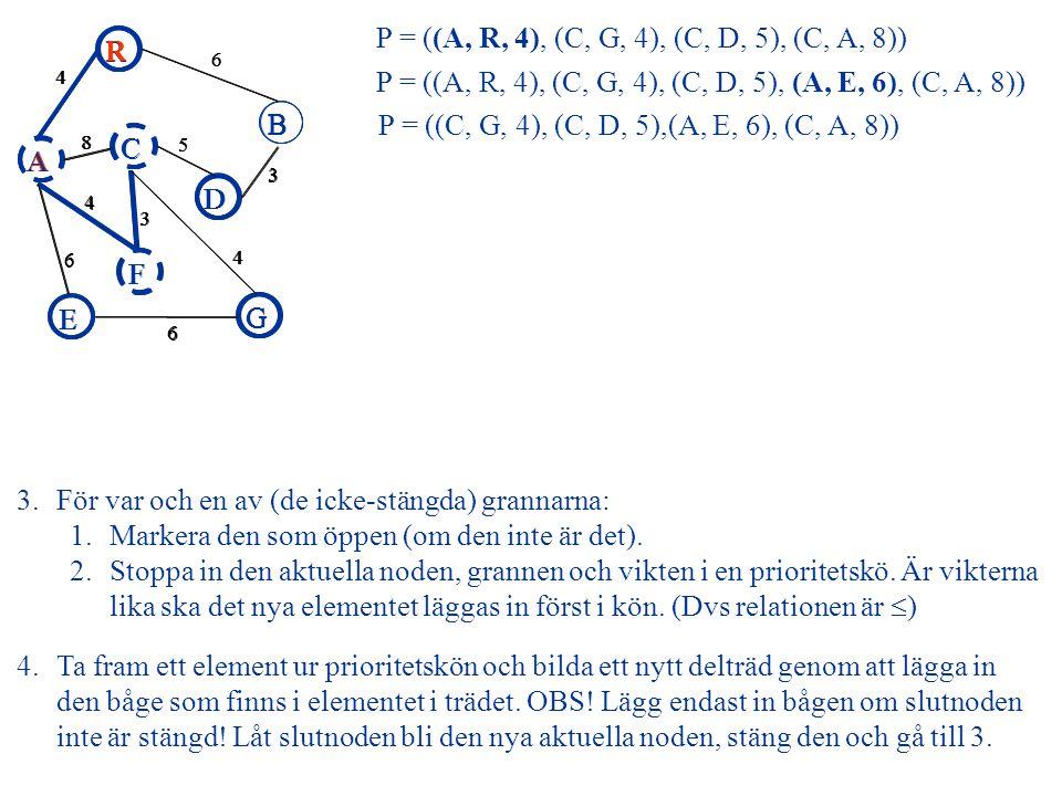 A R B F C D E G 4 6 8 5 3 4 3 4 6 6 3.För var och en av (de icke-stängda) grannarna: 1.Markera den som öppen (om den inte är det). 2.Stoppa in den akt