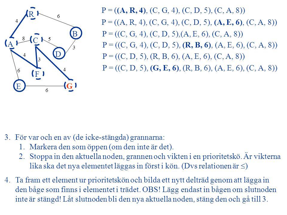 A R B F C D E G 4 6 8 5 3 4 3 4 6 6 P = ((C, D, 5), (R, B, 6), (A, E, 6), (C, A, 8)) P = ((C, D, 5), (G, E, 6), (R, B, 6), (A, E, 6), (C, A, 8)) 3.För