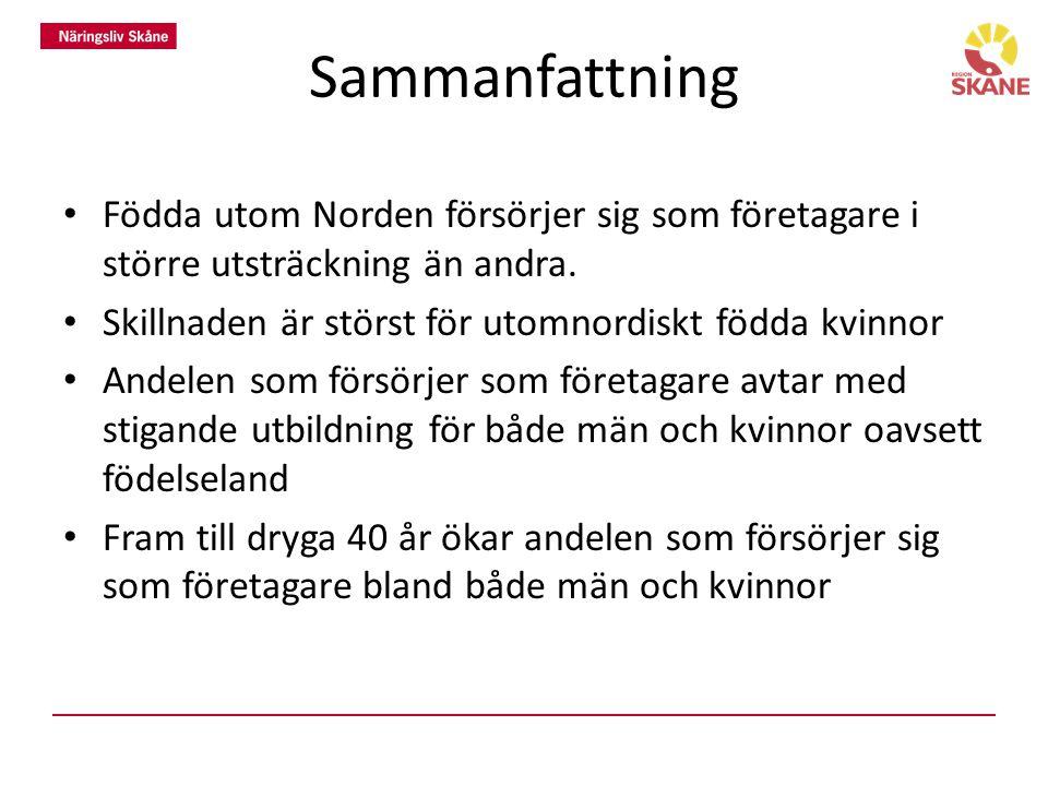 Sammanfattning Födda utom Norden försörjer sig som företagare i större utsträckning än andra.