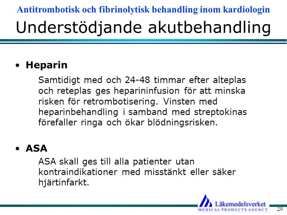 Antitrombotisk och fibrinolytisk behandling inom kardiologin 29 Understödjande akutbehandling Heparin Samtidigt med och 24-48 timmar efter alteplas oc