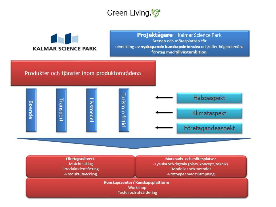 Green Living.