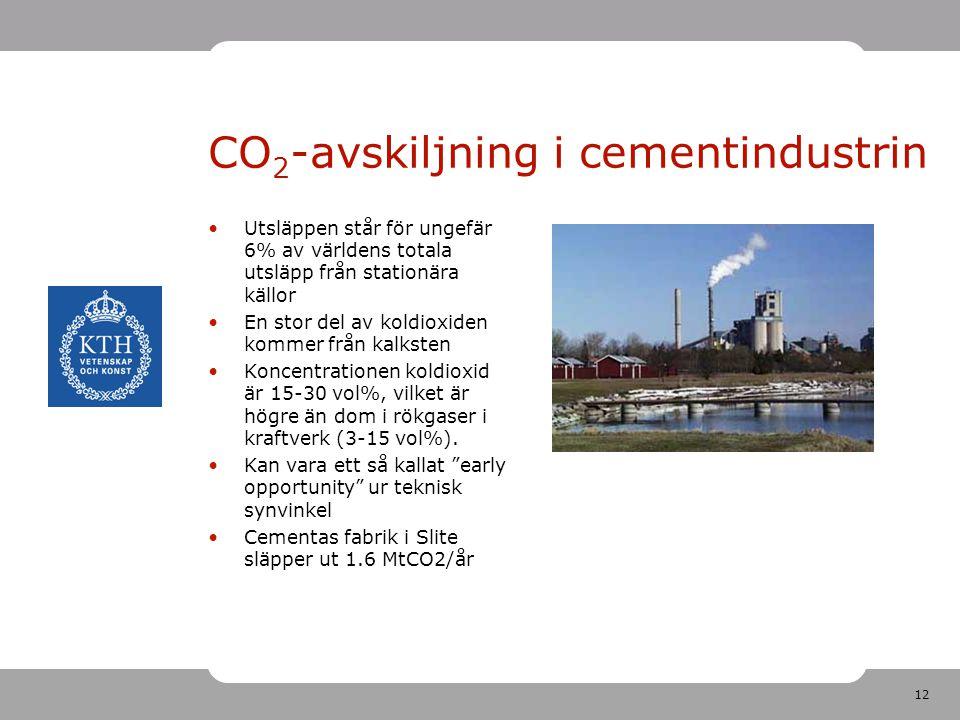 12 CO 2 -avskiljning i cementindustrin Utsläppen står för ungefär 6% av världens totala utsläpp från stationära källor En stor del av koldioxiden komm