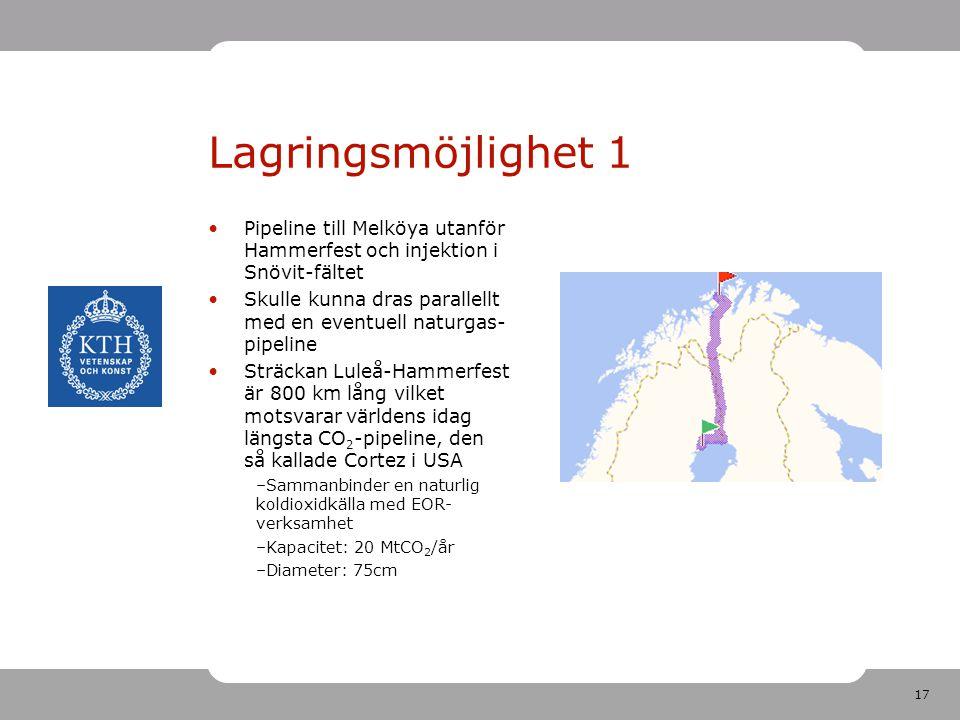 17 Lagringsmöjlighet 1 Pipeline till Melköya utanför Hammerfest och injektion i Snövit-fältet Skulle kunna dras parallellt med en eventuell naturgas-