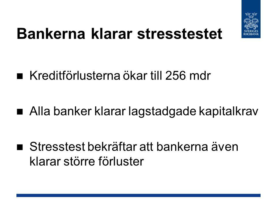 Bankerna klarar stresstestet Kreditförlusterna ökar till 256 mdr Alla banker klarar lagstadgade kapitalkrav Stresstest bekräftar att bankerna även kla