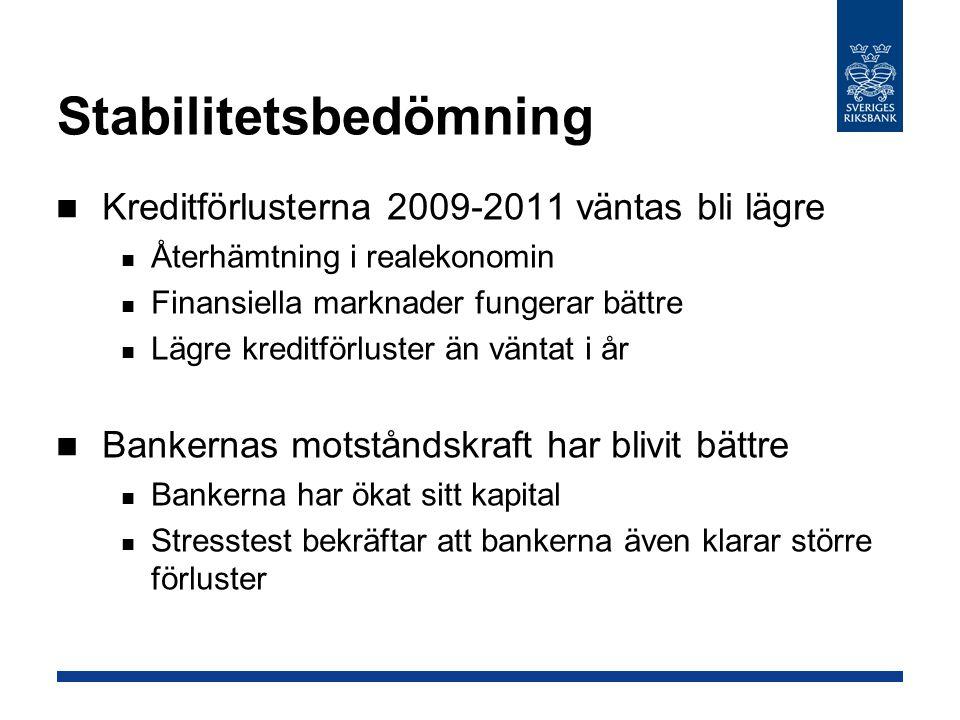 Betalningsförseningarna ökar Procent av utestående utlåning Källor: Eesti Pank, Financial and Capital Market Commission och Lietuvos BankasDiagram 2:42