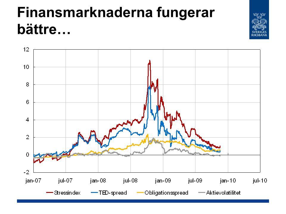 Finansmarknaderna fungerar bättre…
