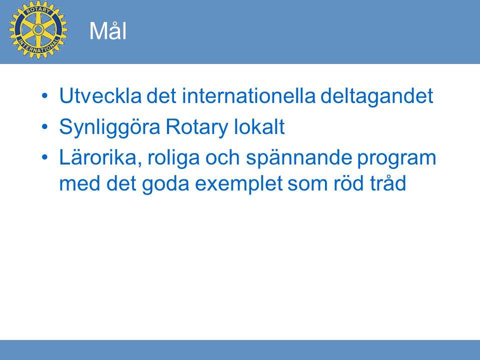 Mål Utveckla det internationella deltagandet Synliggöra Rotary lokalt Lärorika, roliga och spännande program med det goda exemplet som röd tråd