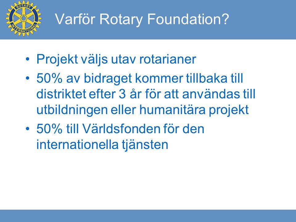 Varför Rotary Foundation.