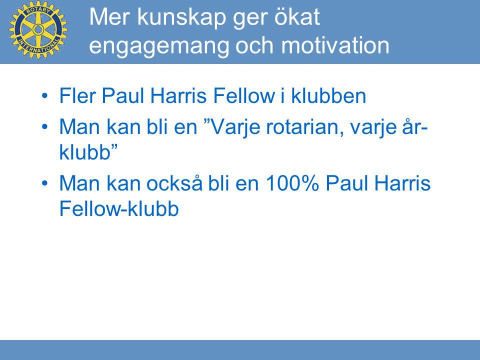 Mer kunskap ger ökat engagemang och motivation Fler Paul Harris Fellow i klubben Man kan bli en Varje rotarian, varje år- klubb Man kan också bli en 100% Paul Harris Fellow-klubb