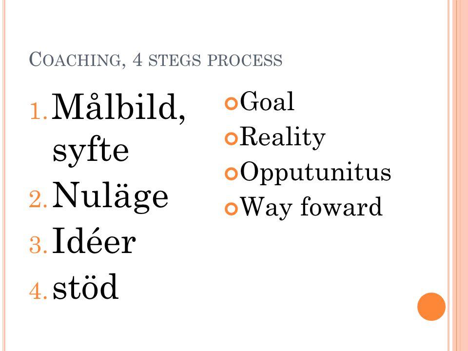 C OACHING, 4 STEGS PROCESS 1. Målbild, syfte 2. Nuläge 3. Idéer 4. stöd Goal Reality Opputunitus Way foward