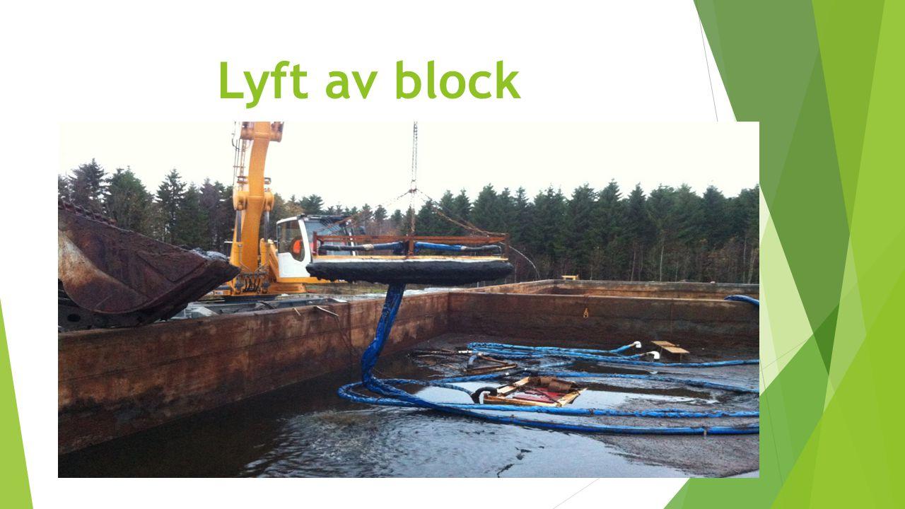Lyft av block