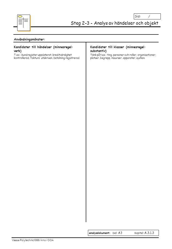 Vaasa Polytechnic1999 / kno / OOA Steg 2-3 - Analys av händelser och objekt Kandidater till händelser (minnesregel: verb) Användningsmönster: Kandidater till klasser (minnesregel: substantiv) Analysdokument: Del: A3 Kapitel: A.3.1.3 Sid: / Tänk på t.ex.: ting, personer och roller, organisationer, platser, begrepp, resurser, apparater, system T.ex.: kundregister uppdaterat, kreditvärdighet kontrollerad, faktura utskriven, betalning registrerad