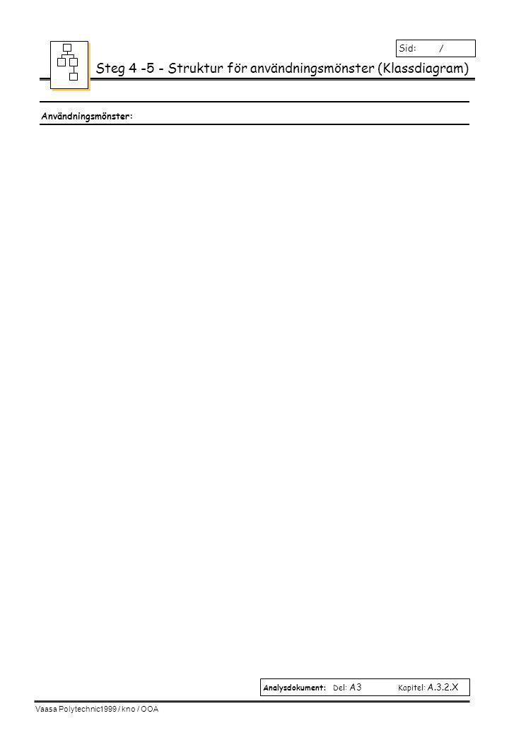 Vaasa Polytechnic1999 / kno / OOA Steg 4 -5 - Struktur för användningsmönster (Klassdiagram) Analysdokument: Del: A3 Kapitel: A.3.2.X Sid: / Användningsmönster: