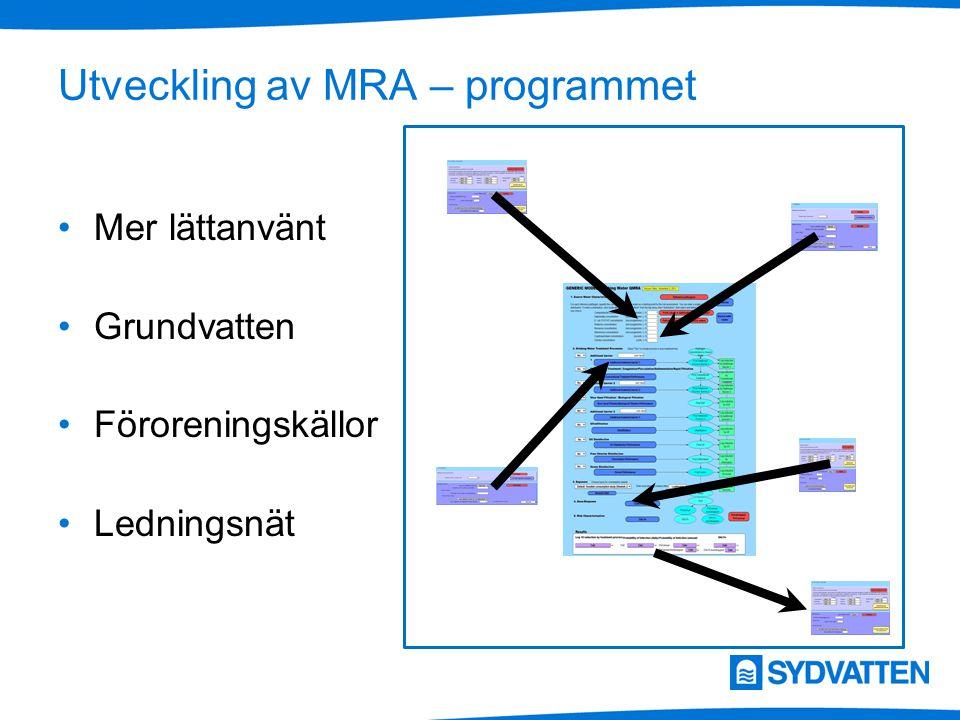 Utveckling av MRA – programmet Mer lättanvänt Grundvatten Föroreningskällor Ledningsnät