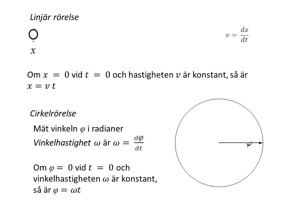 Linjär rörelse Cirkelrörelse