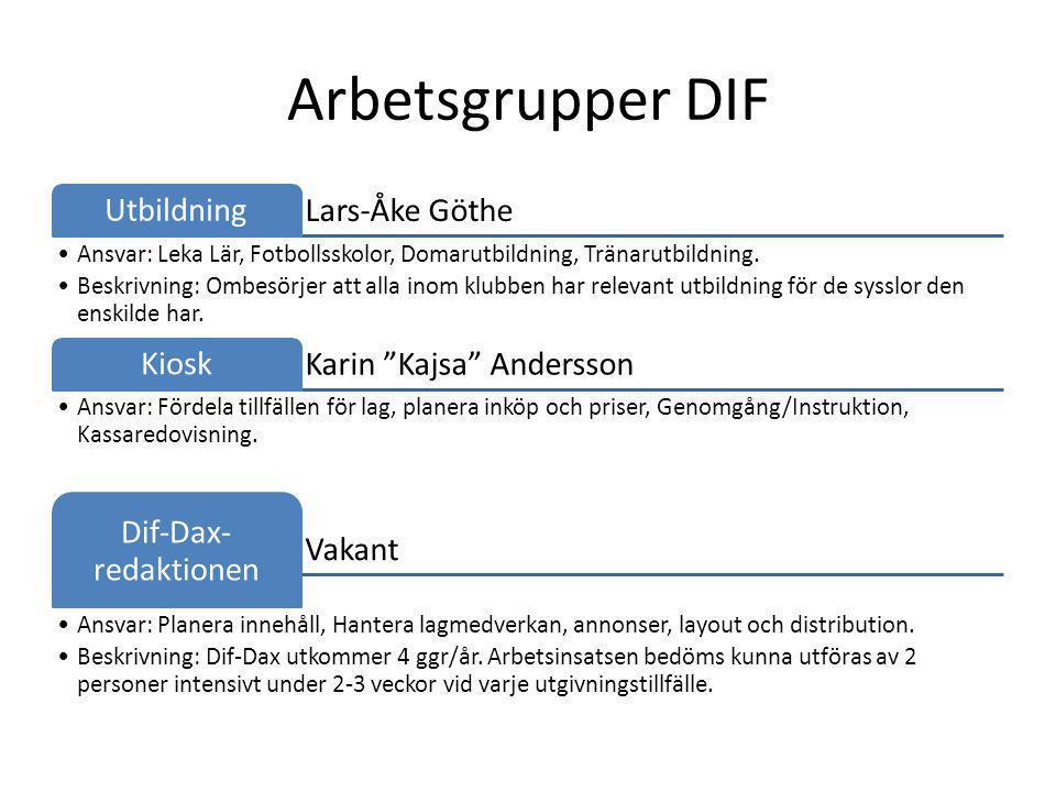 Arbetsgrupper DIF Lars-Åke Göthe Utbildning Ansvar: Leka Lär, Fotbollsskolor, Domarutbildning, Tränarutbildning. Beskrivning: Ombesörjer att alla inom