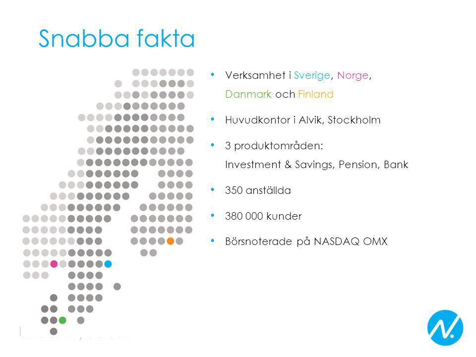 Snabba fakta Verksamhet i Sverige, Norge, Danmark och Finland Huvudkontor i Alvik, Stockholm 3 produktområden: Investment & Savings, Pension, Bank 350 anställda 380 000 kunder Börsnoterade på NASDAQ OMX
