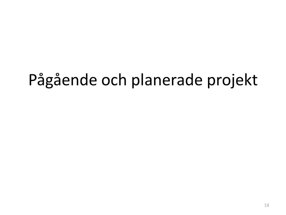 Pågående och planerade projekt 14