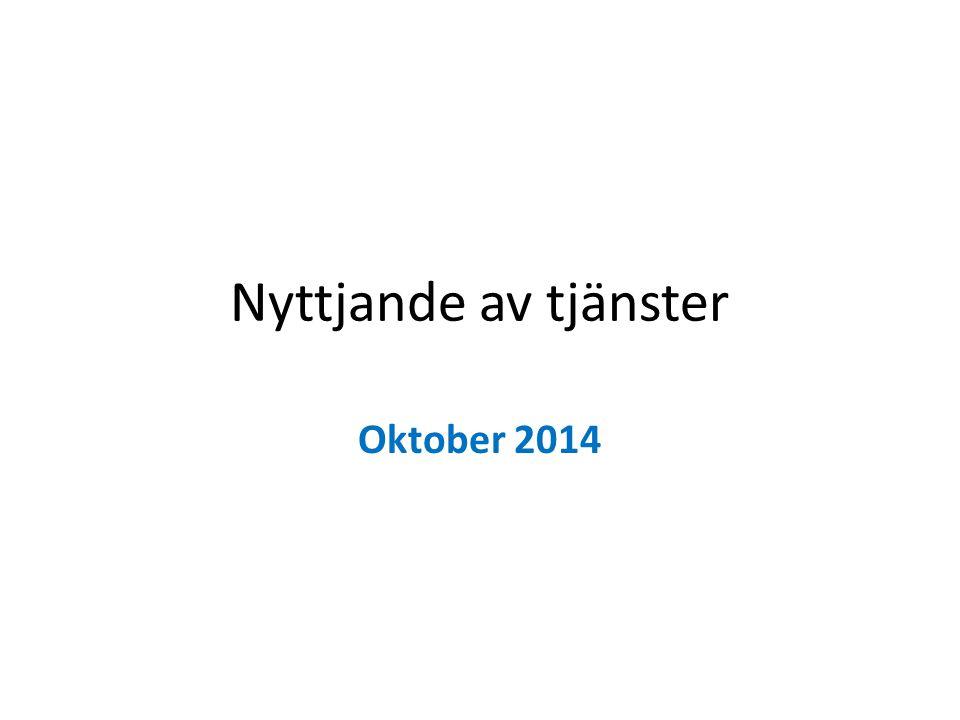 Nyttjande av tjänster Oktober 2014