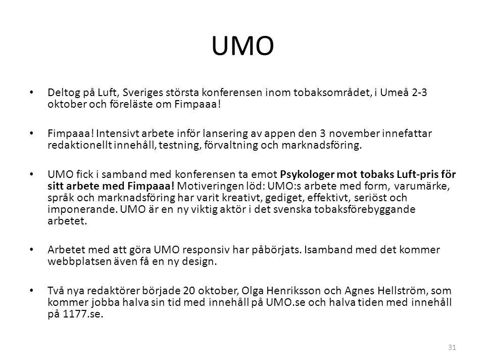 UMO Deltog på Luft, Sveriges största konferensen inom tobaksområdet, i Umeå 2-3 oktober och föreläste om Fimpaaa! Fimpaaa! Intensivt arbete inför lans