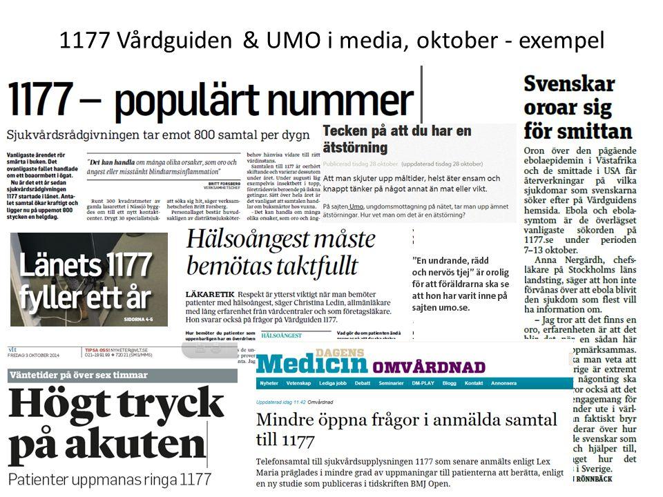 1177 Vårdguiden & UMO i media, oktober - exempel