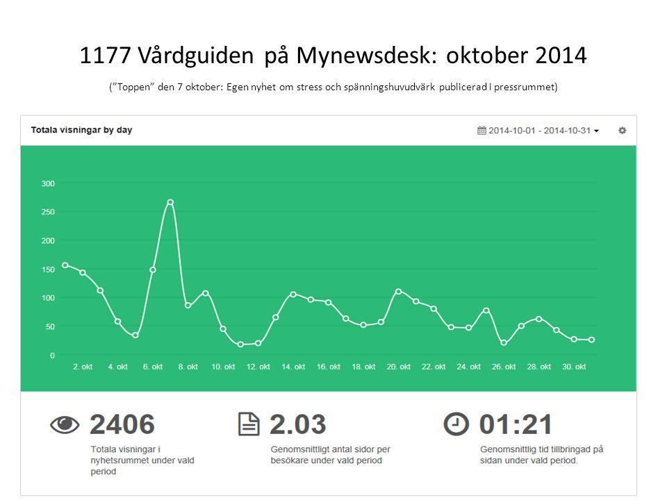 """1177 Vårdguiden på Mynewsdesk: oktober 2014 (""""Toppen"""" den 7 oktober: Egen nyhet om stress och spänningshuvudvärk publicerad i pressrummet) 46"""