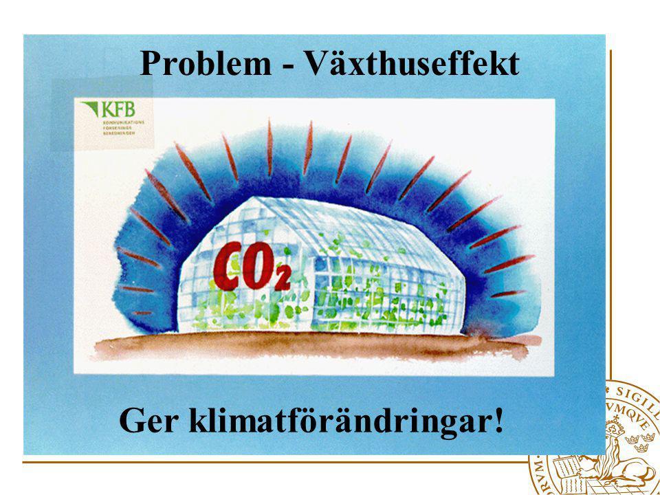 Problem - Växthuseffekt Ger klimatförändringar!