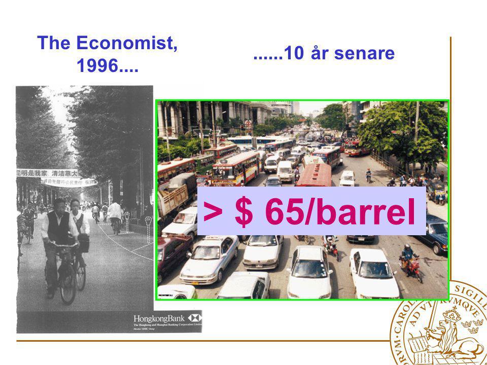 The Economist, 1996..........10 år senare > $ 65/barrel