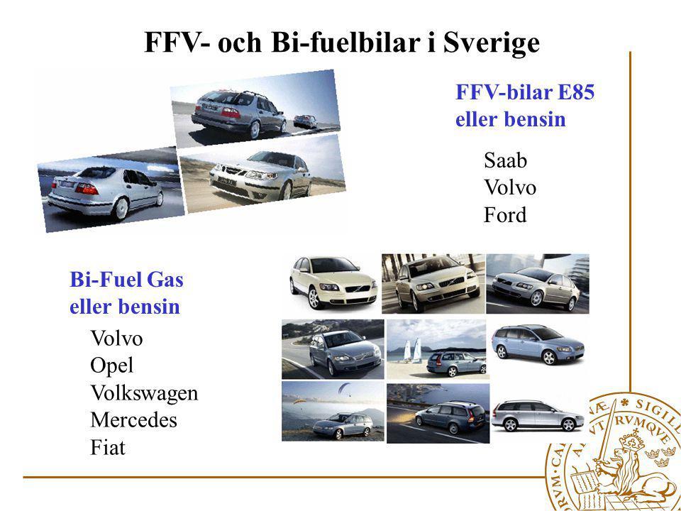 FFV-bilar E85 eller bensin Saab Volvo Ford FFV- och Bi-fuelbilar i Sverige Bi-Fuel Gas eller bensin Volvo Opel Volkswagen Mercedes Fiat