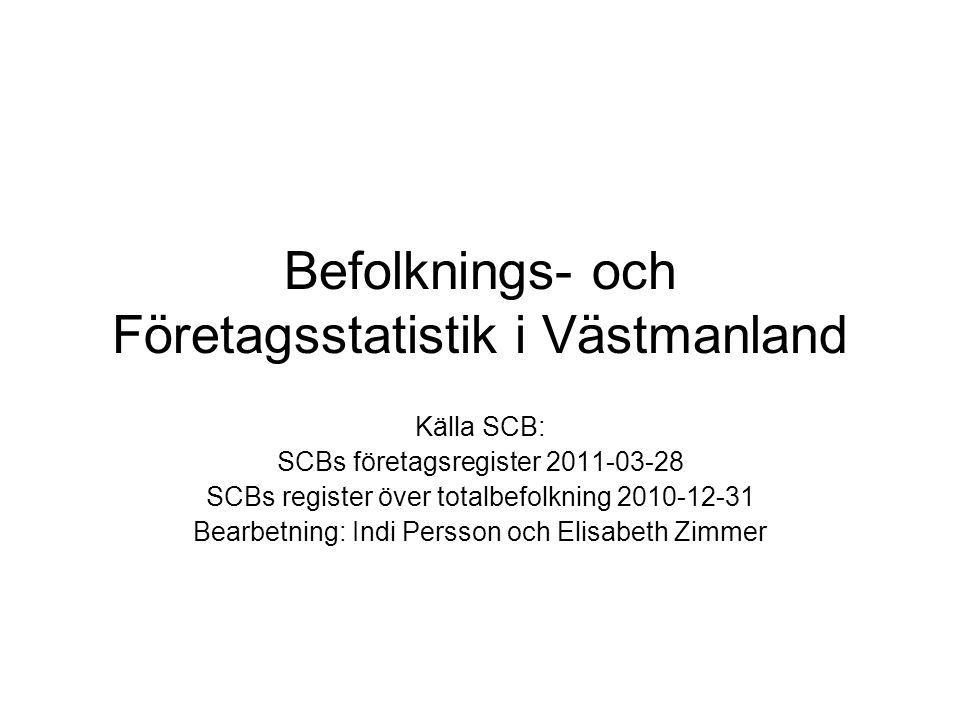 Befolkning på landsbygden i Västerås: födda i Sverige jämfört med födda utanför Sverige Uppgifter om födelseland saknas för de 9 632 personer som bor på glesbygden I Västerås tätorter är 88 265 (80%) personer födda i Sverige och 22 495 (20%) födda utanför Sverige.