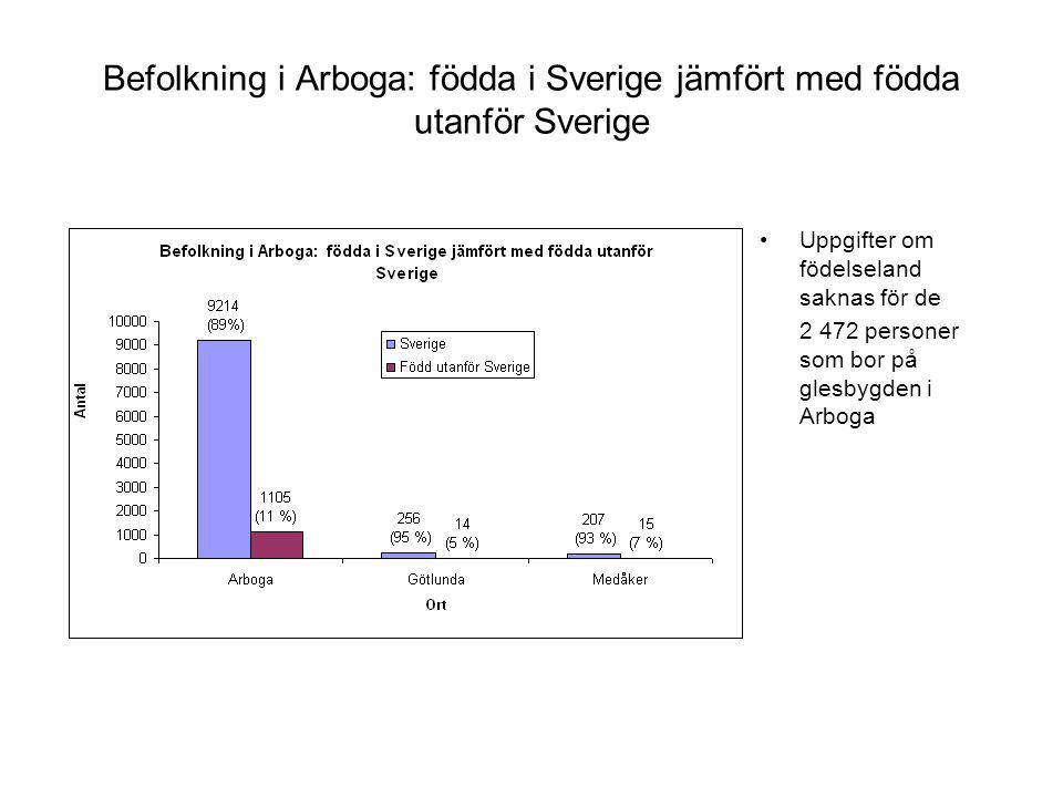 Befolkning på landsbygden i Sala: personer födda i Sverige jämfört med födda utanför Sverige I Salas tätort finns det 12 231 personer varav 1 484 (12 %) är födda utanför Sverige.