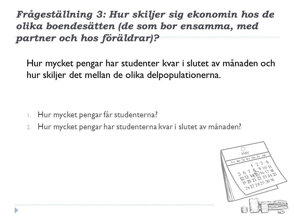 Frågeställning 3: Hur skiljer sig ekonomin hos de olika boendesätten (de som bor ensamma, med partner och hos föräldrar).