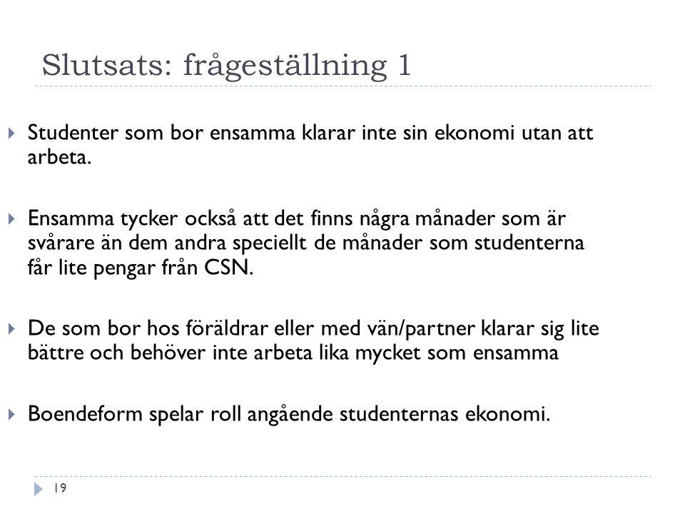 19 Slutsats: frågeställning 1  Studenter som bor ensamma klarar inte sin ekonomi utan att arbeta.