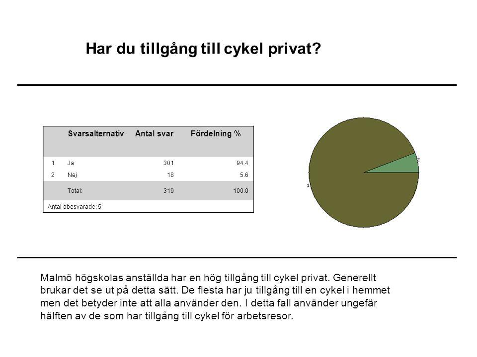 SvarsalternativAntal svarFördelning % 1Ja 30194.4 2Nej 185.6 Total:319100.0 Antal obesvarade: 5 Har du tillgång till cykel privat.