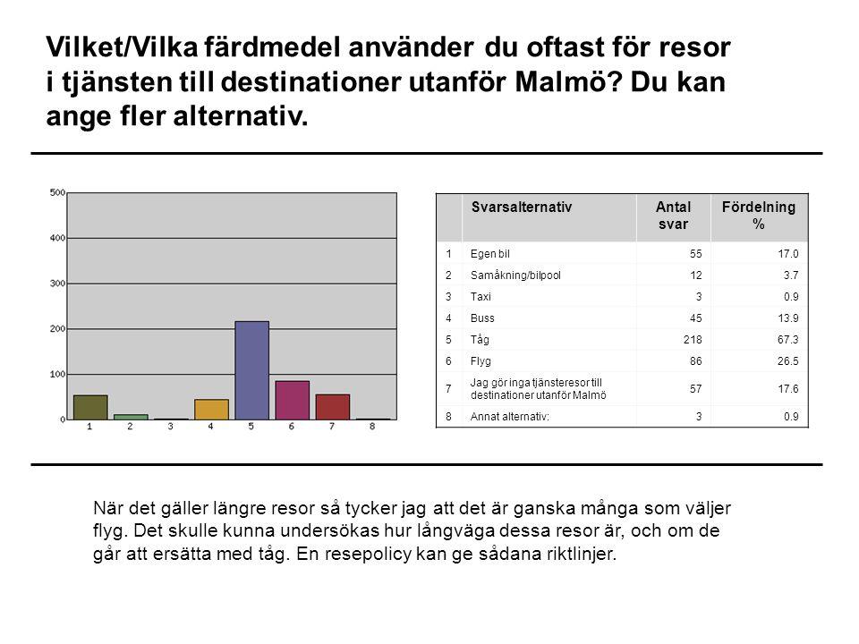 Vilket/Vilka färdmedel använder du oftast för resor i tjänsten till destinationer utanför Malmö.