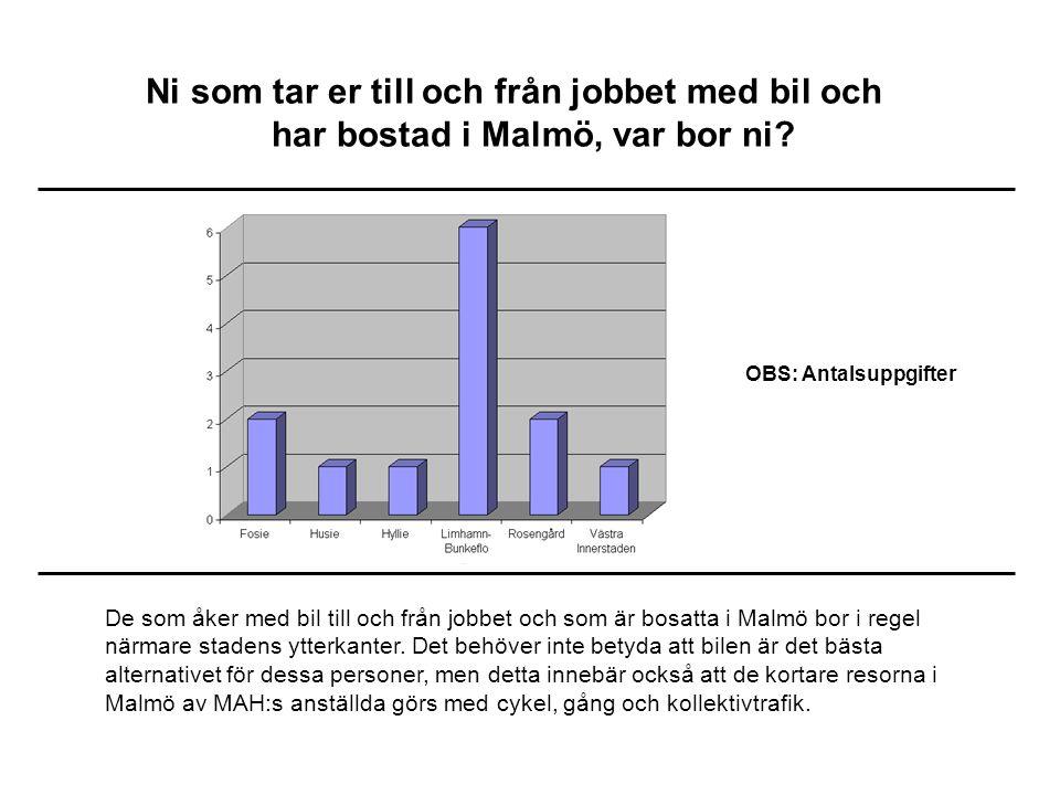 Ni som tar er till och från jobbet med bil och har bostad i Malmö, var bor ni.