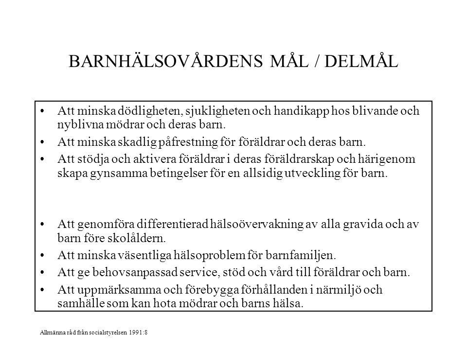 Familjen Svensson Familjen Svensson består av mamma Maria 37 år och pappa Martin 39 år samt deras nyfödda dotter.