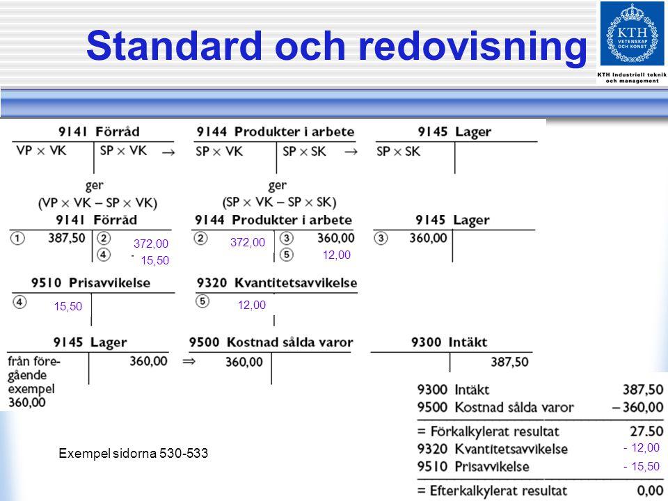 Omkostnadsavvikelser Hela = SP x SB – VP x VB  (SP- VP) x VB  1a = (Bof + (VB x Bor)) – (VB x VP)  1b = (VB x SP) – (Bof + (VB x Bor))  (SB – VB) x SP B = Påläggsbas P = Påläggssats Bof = Budgeterad total fast omkostnad Bor = Budgeterad rörlig omkostnad per påläggsbas 1 2 1a1b Figur 18.2 sidan 535