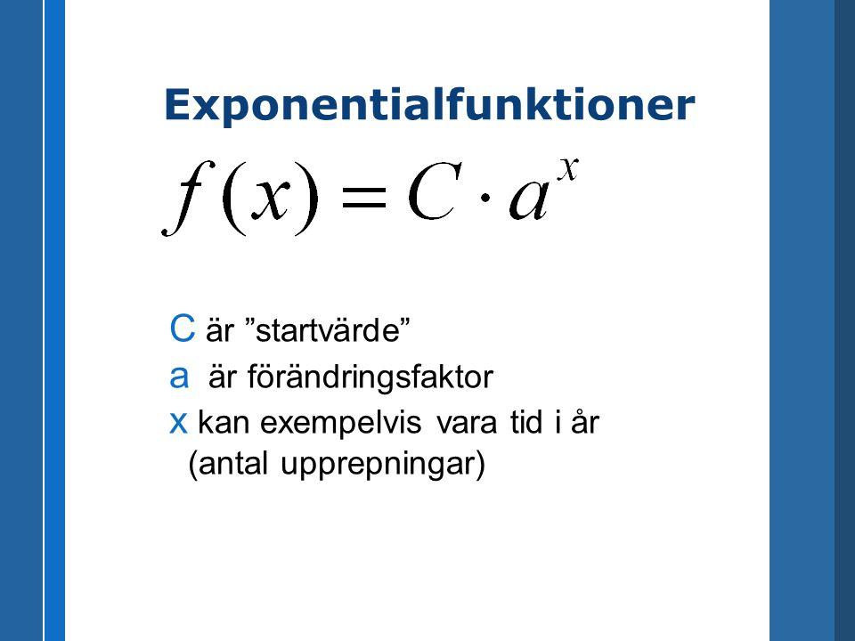 """Exponentialfunktioner C är """"startvärde"""" a är förändringsfaktor x kan exempelvis vara tid i år (antal upprepningar)"""