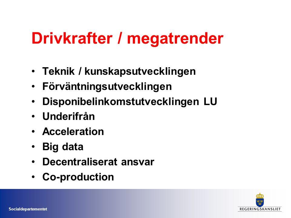 Socialdepartementet Drivkrafter / megatrender Teknik / kunskapsutvecklingen Förväntningsutvecklingen Disponibelinkomstutvecklingen LU Underifrån Accel