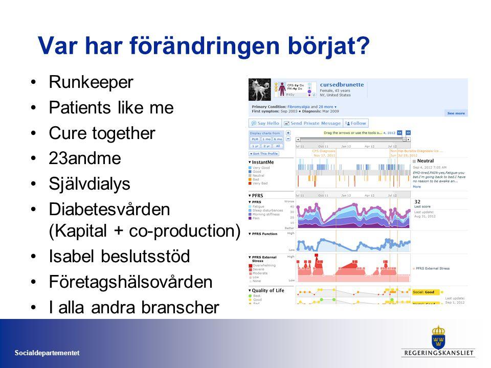 Socialdepartementet Var har förändringen börjat? Runkeeper Patients like me Cure together 23andme Självdialys Diabetesvården (Kapital + co-production)