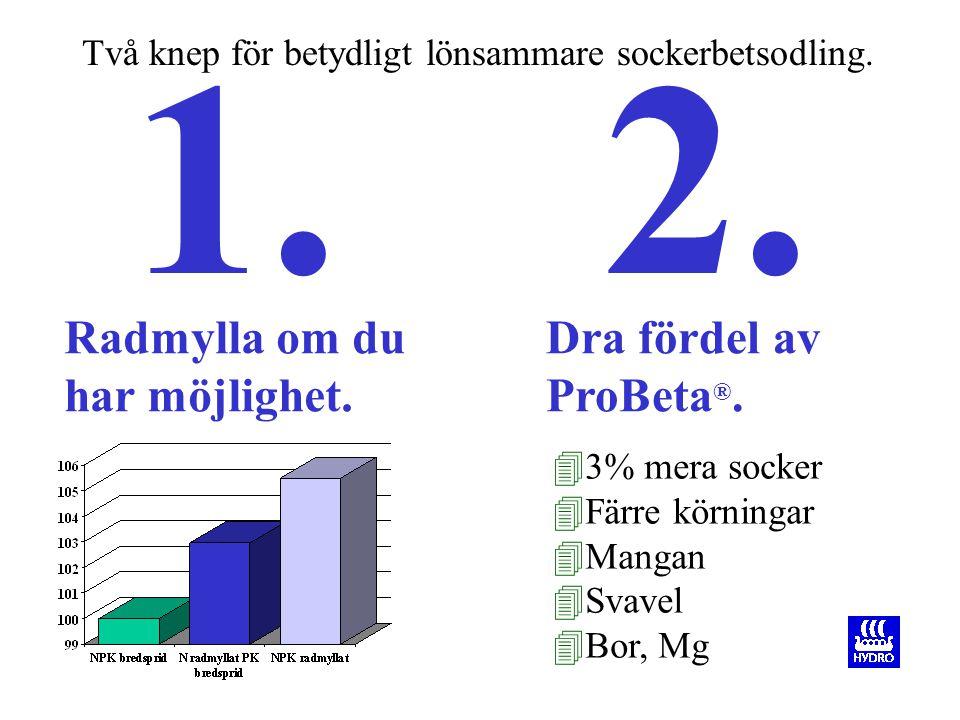 Försöksserie 301 (SBU/Hydro Agri) ProBeta NPK jämfört N34+PK 6 forsök Sverige 2000 - 2001 +423 kg utvinnbart socker Breddspidd, 120kg N/ha