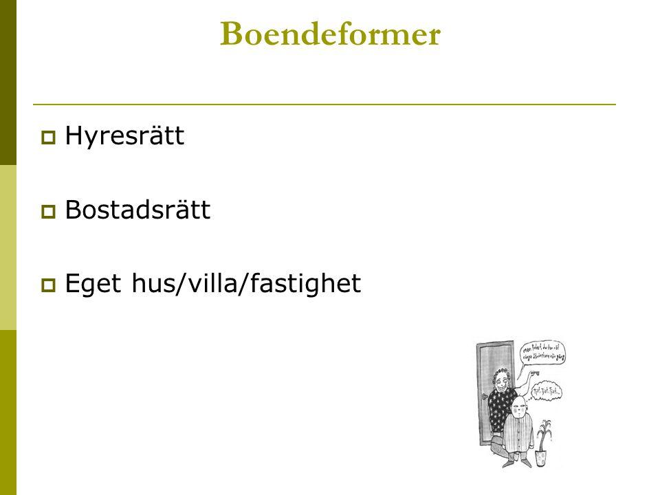 Boendeformer  Hyresrätt  Bostadsrätt  Eget hus/villa/fastighet