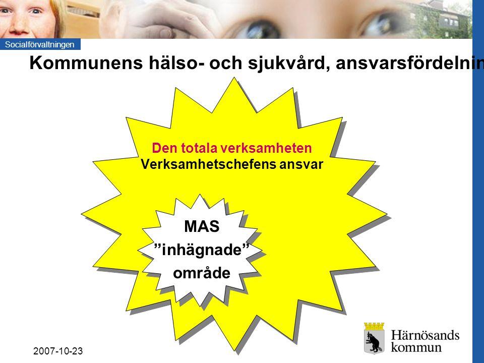 """Socialförvaltningen 2007-10-23 Den totala verksamheten Verksamhetschefens ansvar MAS """"inhägnade"""" område Kommunens hälso- och sjukvård, ansvarsfördelni"""