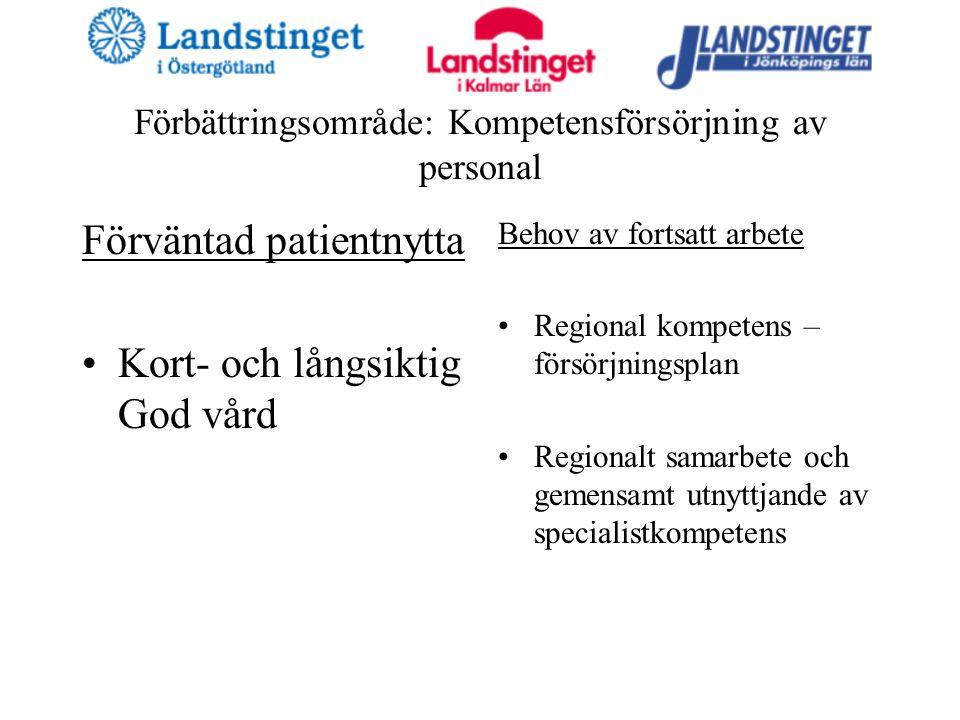 Förbättringsområde: Kompetensförsörjning av personal Förväntad patientnytta Kort- och långsiktig God vård Behov av fortsatt arbete Regional kompetens – försörjningsplan Regionalt samarbete och gemensamt utnyttjande av specialistkompetens