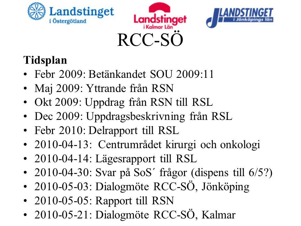 RCC-SÖ Tidsplan Febr 2009: Betänkandet SOU 2009:11 Maj 2009: Yttrande från RSN Okt 2009: Uppdrag från RSN till RSL Dec 2009: Uppdragsbeskrivning från RSL Febr 2010: Delrapport till RSL 2010-04-13: Centrumrådet kirurgi och onkologi 2010-04-14: Lägesrapport till RSL 2010-04-30: Svar på SoS´ frågor (dispens till 6/5 ) 2010-05-03: Dialogmöte RCC-SÖ, Jönköping 2010-05-05: Rapport till RSN 2010-05-21: Dialogmöte RCC-SÖ, Kalmar