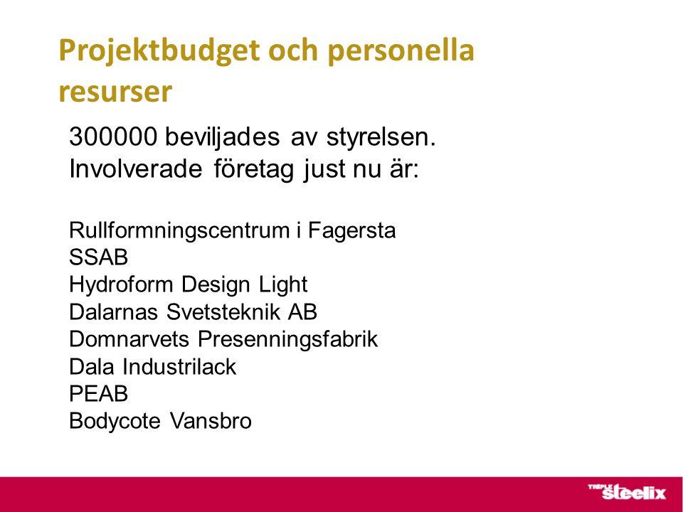 Projektbudget och personella resurser 300000 beviljades av styrelsen. Involverade företag just nu är: Rullformningscentrum i Fagersta SSAB Hydroform D